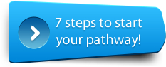 7 steps to start your pathway button graphic.